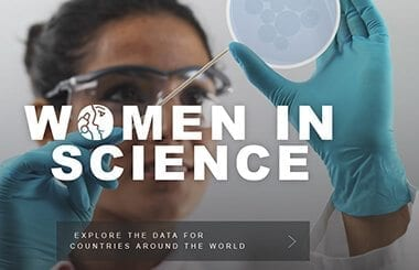 Women in Science: Data from around the world