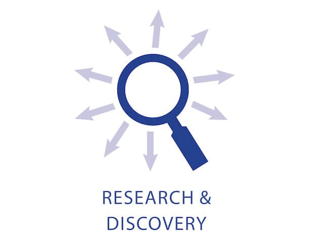 Activities for Research & Discovery - MaRS